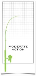 medium aktion